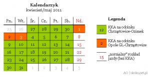 KKA na Chrząstowice - kalendarzyk
