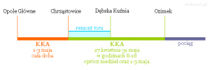 KKA Chrząstowice (schemat)